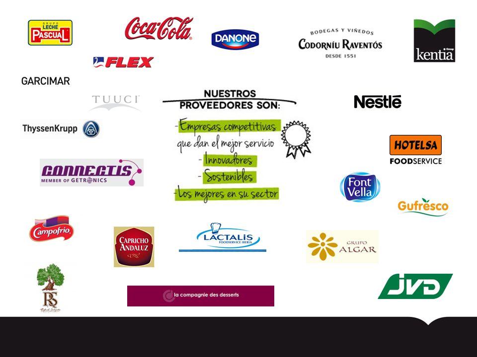 Nuestros asociados El servicio que ofrecemos de colaboración con proveedores está dirigido hacia establecimientos independientes y pequeñas cadenas hoteleras.