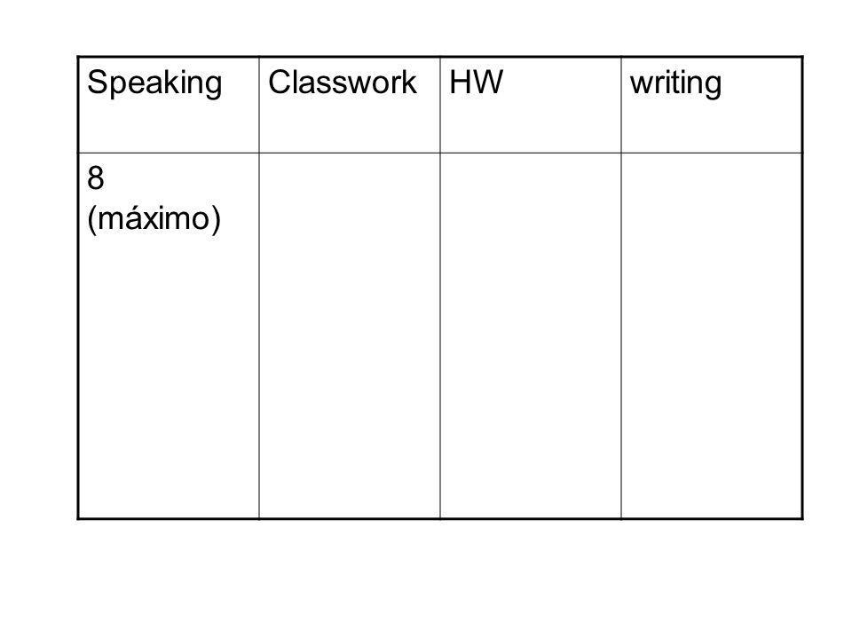 SpeakingClassworkHWwriting 8 (máximo)