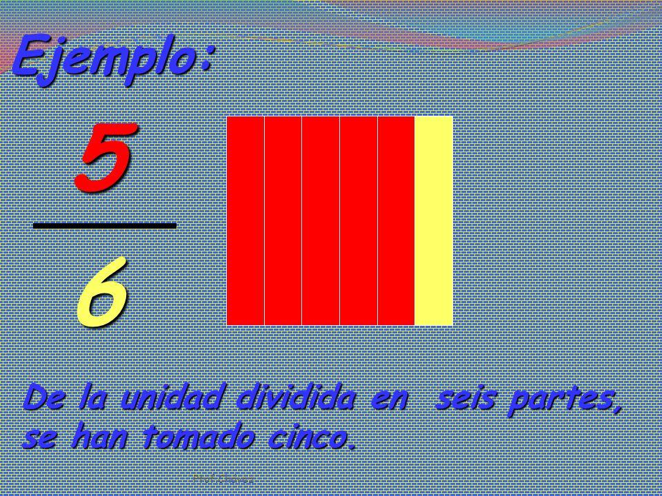 Definición de Fracción.................. Ptof.Chávez