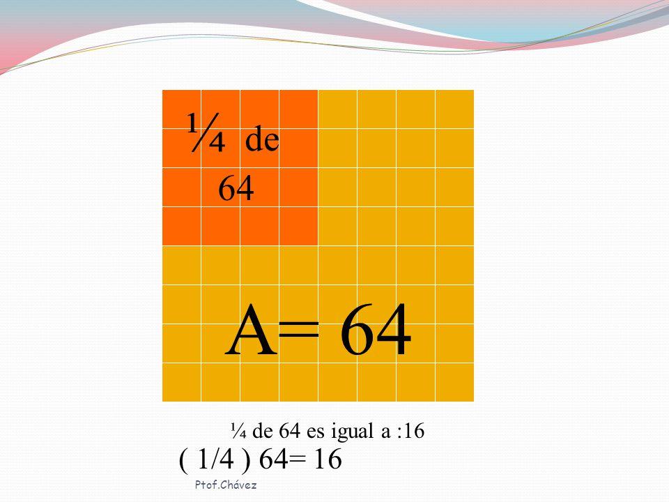 A= 64 ¿ Cuánto es un cuarto de 64 ? Ptof.Chávez