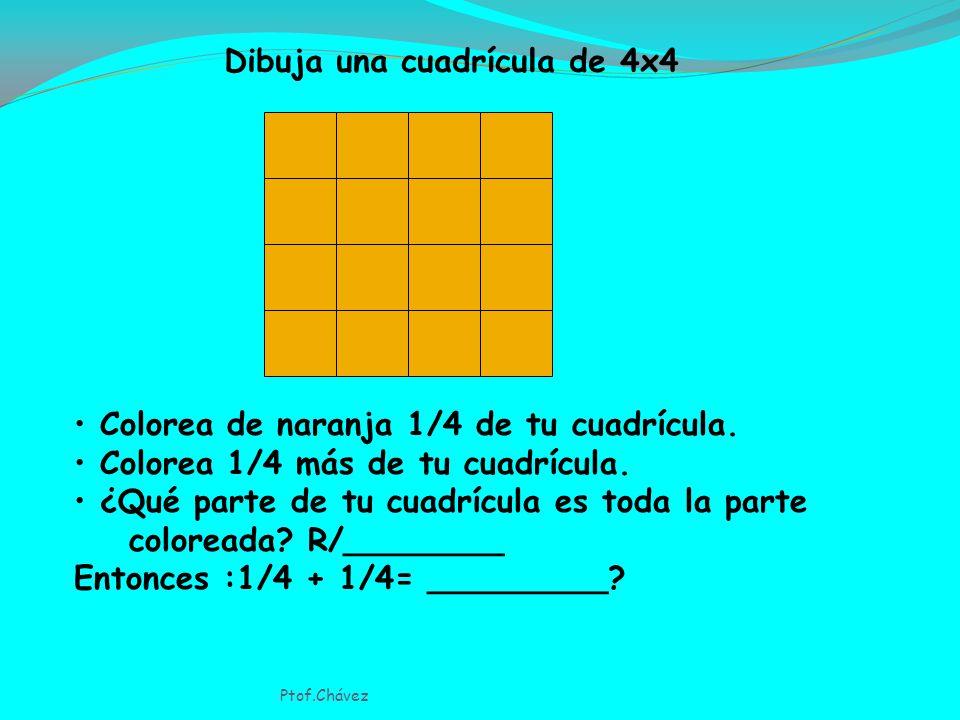 Suma de Fracciones Metodología para la enseñanza de los números fraccionarios HOMOGENEAS Ptof.Chávez