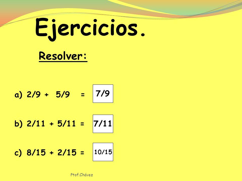 3/5 + 2/5 = 5 5 1 1 = Ejemplo 1 Ejemplo 2 3/7 + 2/7 = Ejemplo 3 2/8 + 4/8 = 6 8 3 4 = 1 5/7 3/4 Ptof.Chávez