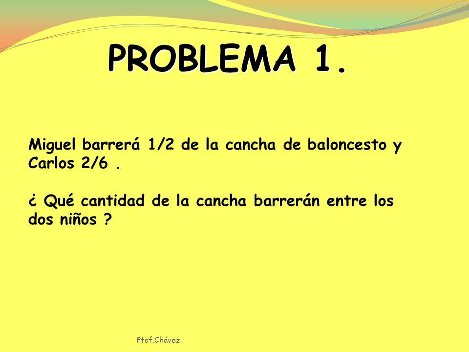 Suma de Fracciones Metodología para la enseñanza de los números fraccionarios HETEROGENEAS Ptof.Chávez