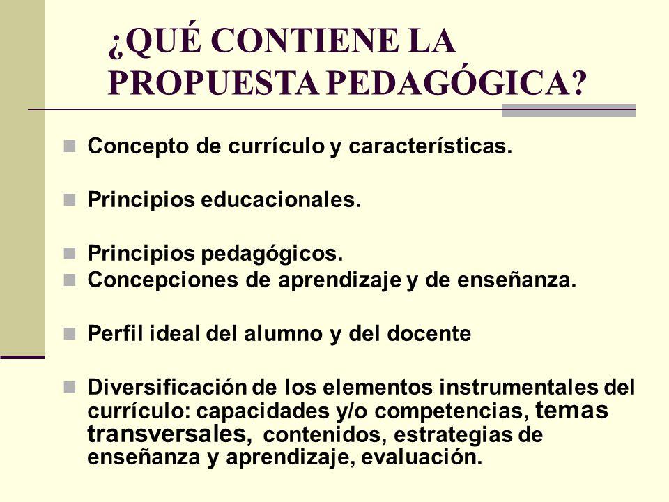 ¿QUÉ CONTIENE LA PROPUESTA PEDAGÓGICA? Concepto de currículo y características. Principios educacionales. Principios pedagógicos. Concepciones de apre