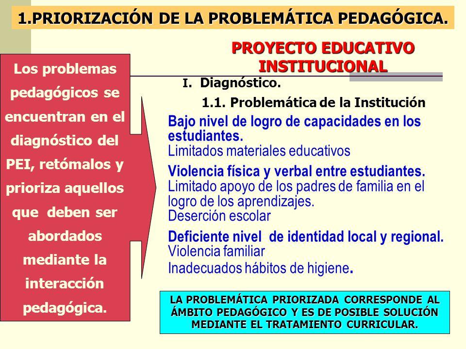 Bajo nivel de logro de capacidades en los estudiantes. Limitados materiales educativos Violencia física y verbal entre estudiantes. Limitado apoyo de