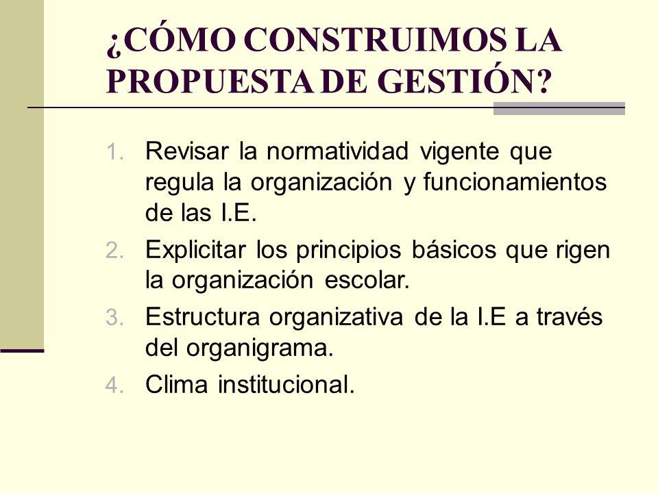 ¿CÓMO CONSTRUIMOS LA PROPUESTA DE GESTIÓN? 1. Revisar la normatividad vigente que regula la organización y funcionamientos de las I.E. 2. Explicitar l