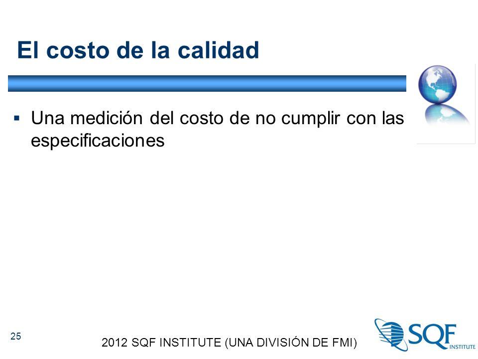 El costo de la calidad  Una medición del costo de no cumplir con las especificaciones 2012 SQF INSTITUTE (UNA DIVISIÓN DE FMI) 25