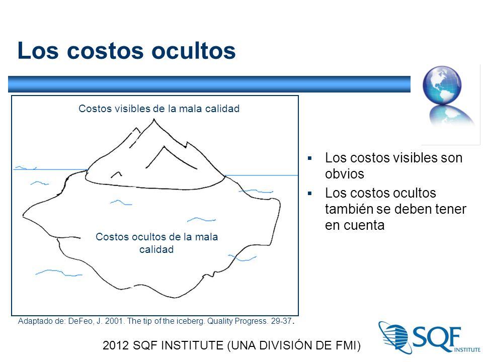 Los costos ocultos 2012 SQF INSTITUTE (UNA DIVISIÓN DE FMI)  Los costos visibles son obvios  Los costos ocultos también se deben tener en cuenta Costos visibles de la mala calidad Costos ocultos de la mala calidad Adaptado de: DeFeo, J.