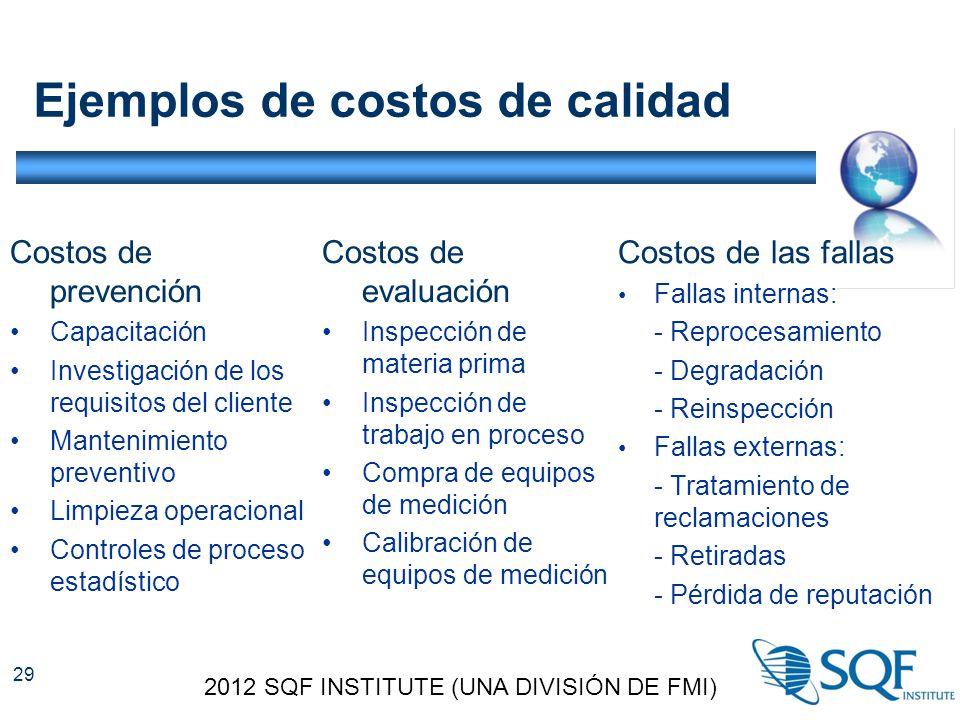 2012 SQF INSTITUTE (UNA DIVISIÓN DE FMI) Ejemplos de costos de calidad Costos de las fallas Fallas internas: - Reprocesamiento - Degradación - Reinspección Fallas externas: - Tratamiento de reclamaciones - Retiradas - Pérdida de reputación Costos de evaluación Inspección de materia prima Inspección de trabajo en proceso Compra de equipos de medición Calibración de equipos de medición Costos de prevención Capacitación Investigación de los requisitos del cliente Mantenimiento preventivo Limpieza operacional Controles de proceso estadístico 29