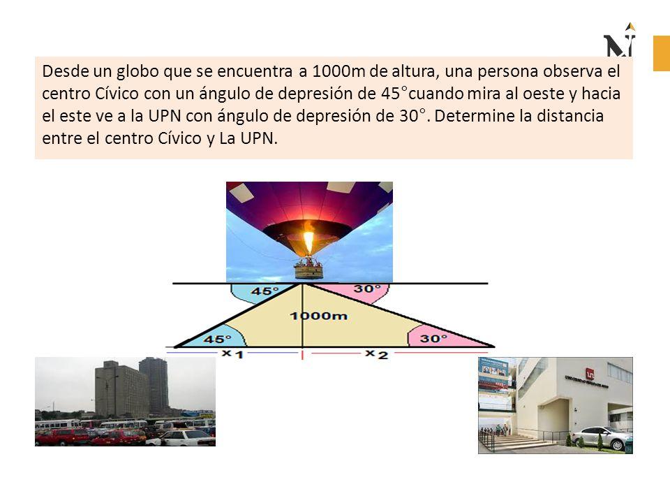 Desde un globo que se encuentra a 1000m de altura, una persona observa el centro Cívico con un ángulo de depresión de 45°cuando mira al oeste y hacia