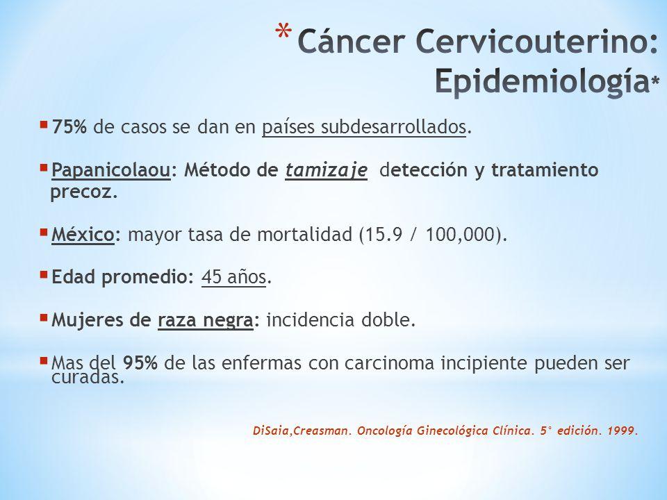 Virus del Papiloma Humano (VPH). Infección cervical por Virus del Papiloma Humano (VPH).