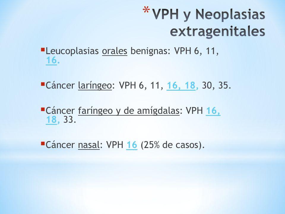  NIC I:40 – 70 % de VPH. NIC II:69 – 91 % de VPH.