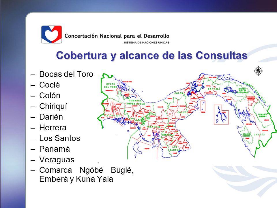 Cobertura y alcance de las Consultas Cobertura y alcance de las Consultas –Bocas del Toro –Coclé –Colón –Chiriquí –Darién –Herrera –Los Santos –Panamá –Veraguas –Comarca Ngöbé Buglé, Emberá y Kuna Yala