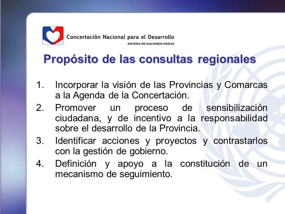 Propósito de las consultas regionales 1.Incorporar la visión de las Provincias y Comarcas a la Agenda de la Concertación.