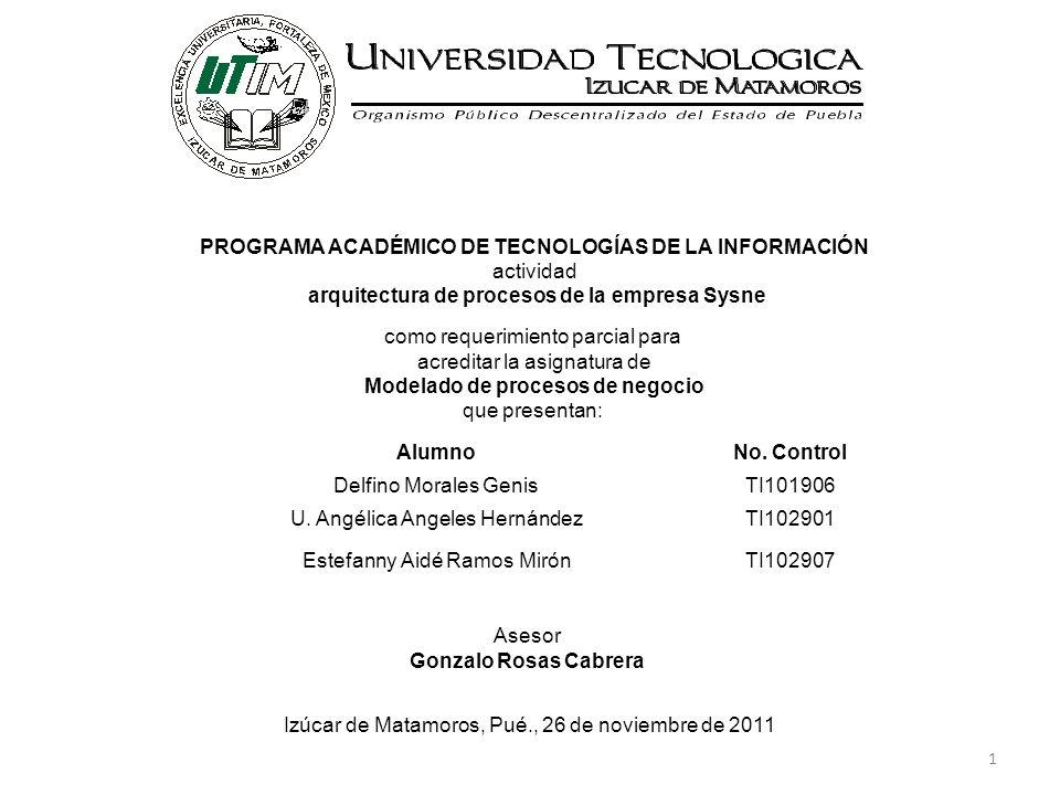 AlumnoNo. Control Delfino Morales GenisTI101906 U.