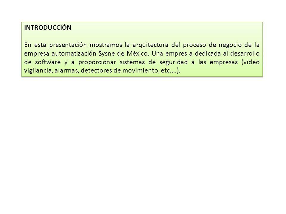 INTRODUCCIÓN En esta presentación mostramos la arquitectura del proceso de negocio de la empresa automatización Sysne de México. Una empres a dedicada