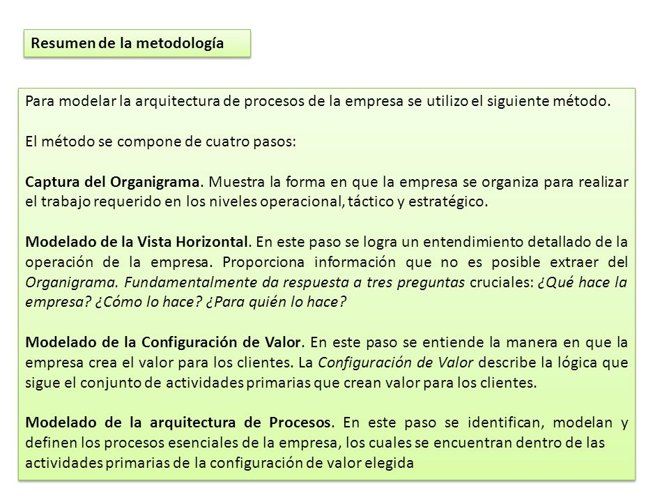 Resumen de la metodología Para modelar la arquitectura de procesos de la empresa se utilizo el siguiente método. El método se compone de cuatro pasos: