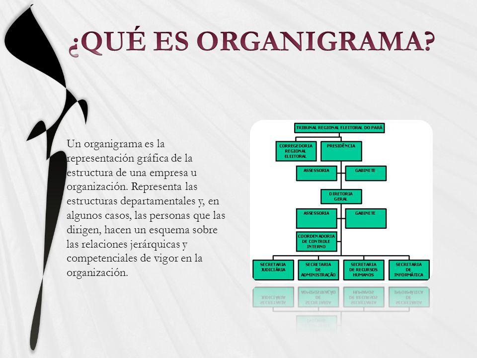 Un organigrama es la representación gráfica de la estructura de una empresa u organización. Representa las estructuras departamentales y, en algunos c