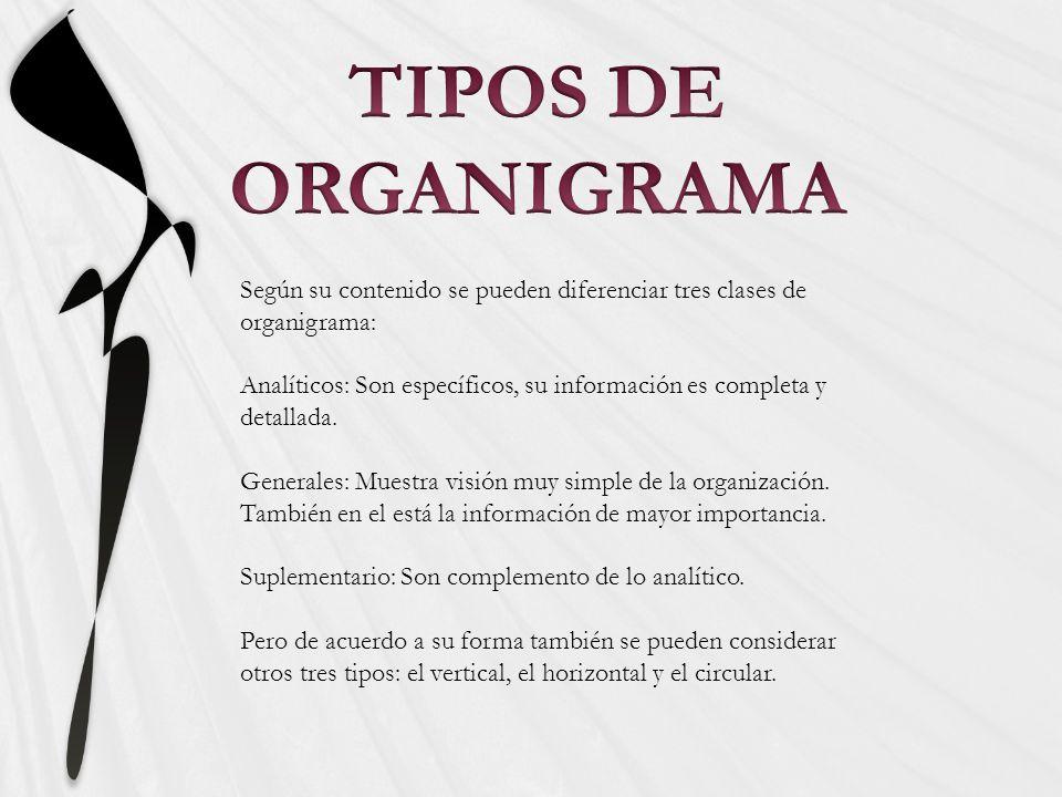 Según su contenido se pueden diferenciar tres clases de organigrama: Analíticos: Son específicos, su información es completa y detallada.