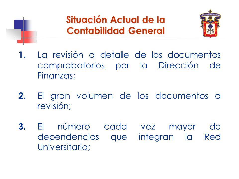 Situación Actual de la Contabilidad General 1.
