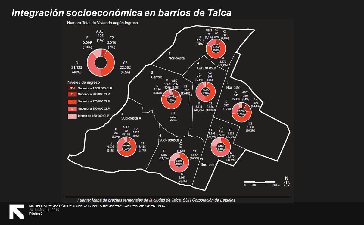 MODELOS DE GESTIÓN DE VIVIENDA PARA LA REGENERACIÓN DE BARRIOS EN TALCA 20 de Mayo de 2010 Página 9 Integración socioeconómica en barrios de Talca