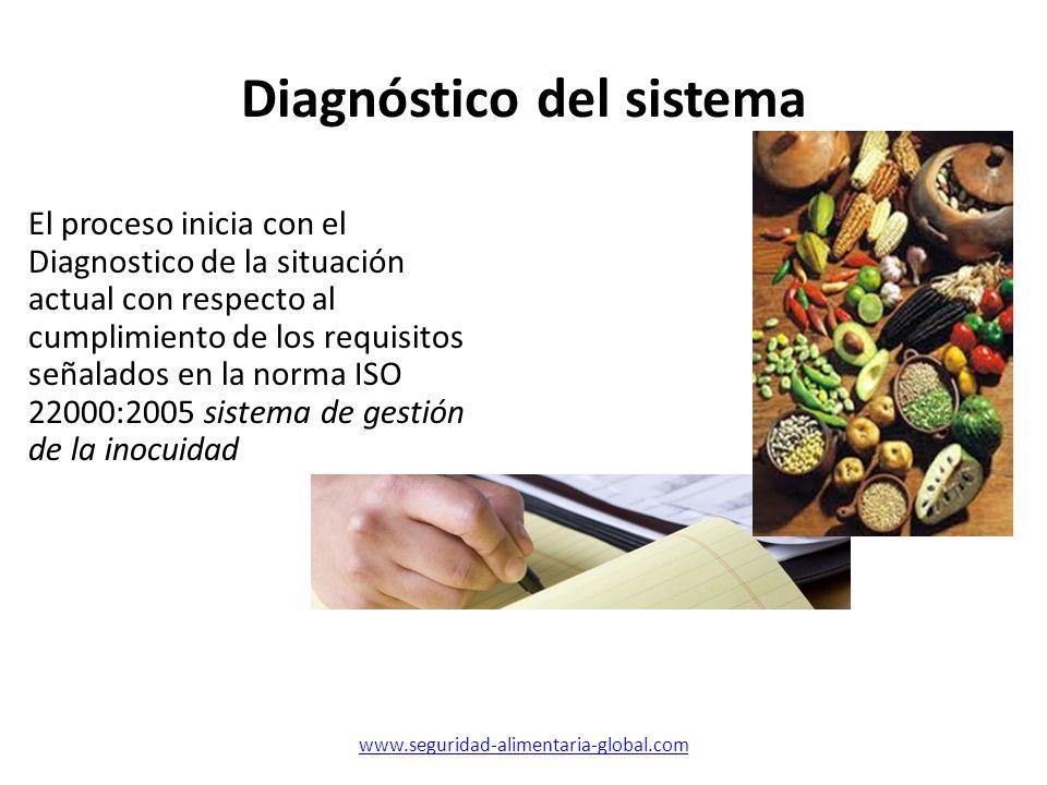 Diagnóstico del sistema El proceso inicia con el Diagnostico de la situación actual con respecto al cumplimiento de los requisitos señalados en la nor