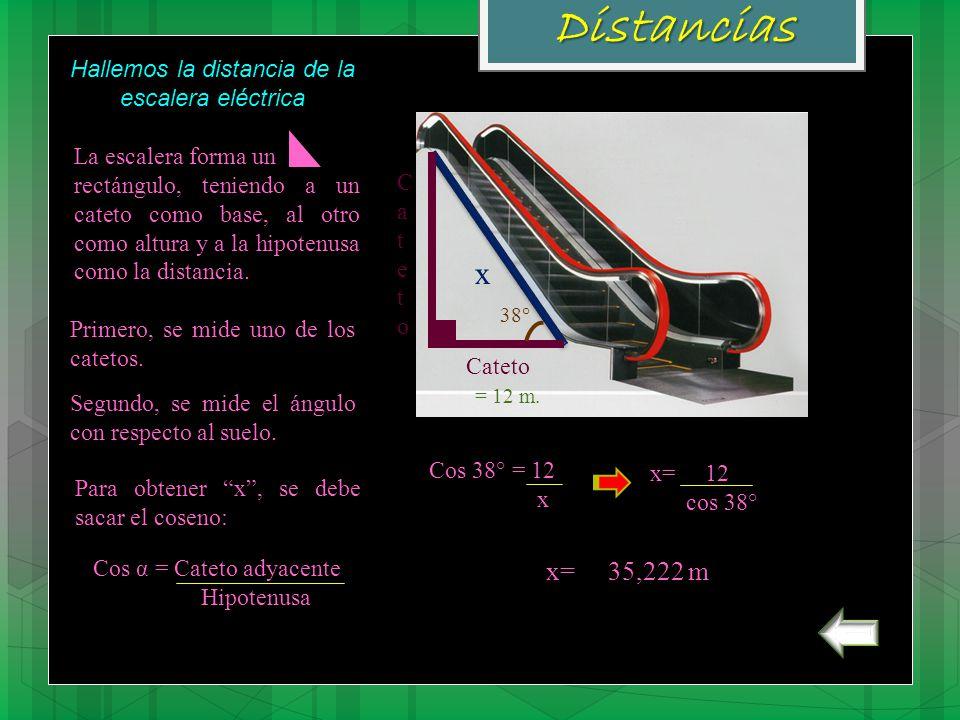 Distancias x La escalera forma un rectángulo, teniendo a un cateto como base, al otro como altura y a la hipotenusa como la distancia. CatetoCateto Ca