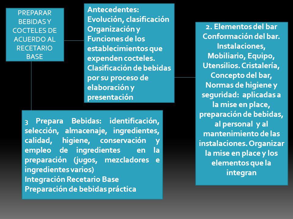 2. Elementos del bar Conformación del bar. Instalaciones, Mobiliario, Equipo, Utensilios. Cristalería, Concepto del bar, Normas de higiene y seguridad