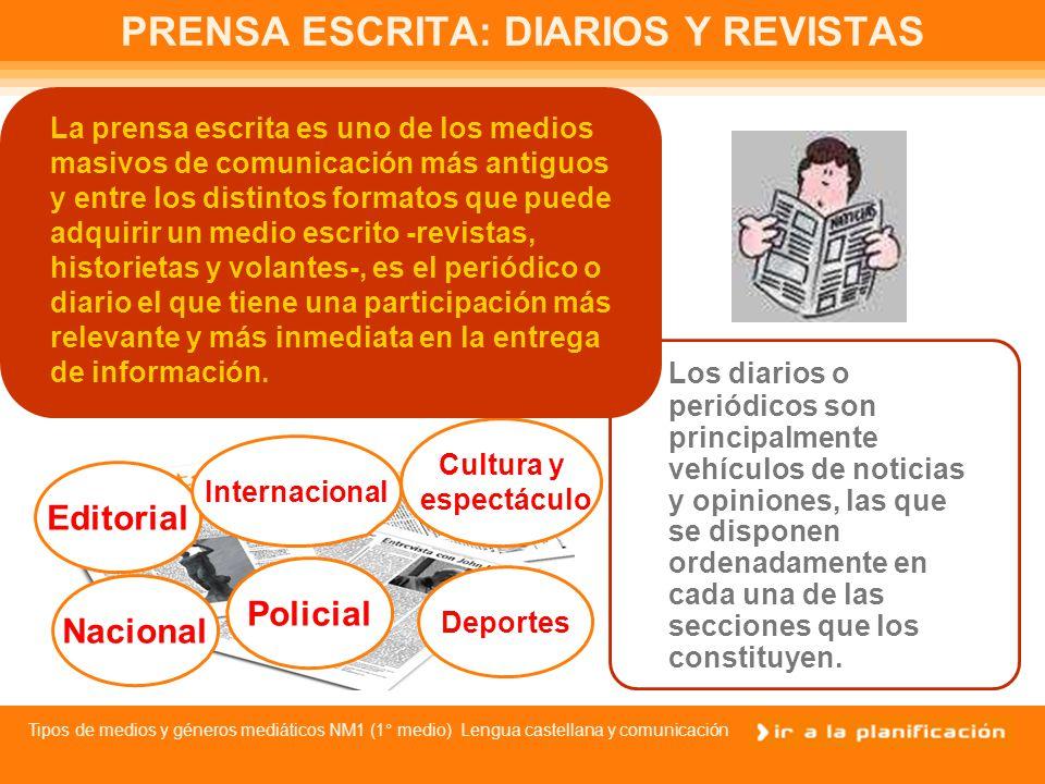 Tipos de medios y géneros mediáticos NM1 (1° medio) Lengua castellana y comunicación LA TELEVISIÓN La televisión es el medio de comunicación que ha obtenido mayor desarrollo durante las últimas décadas.