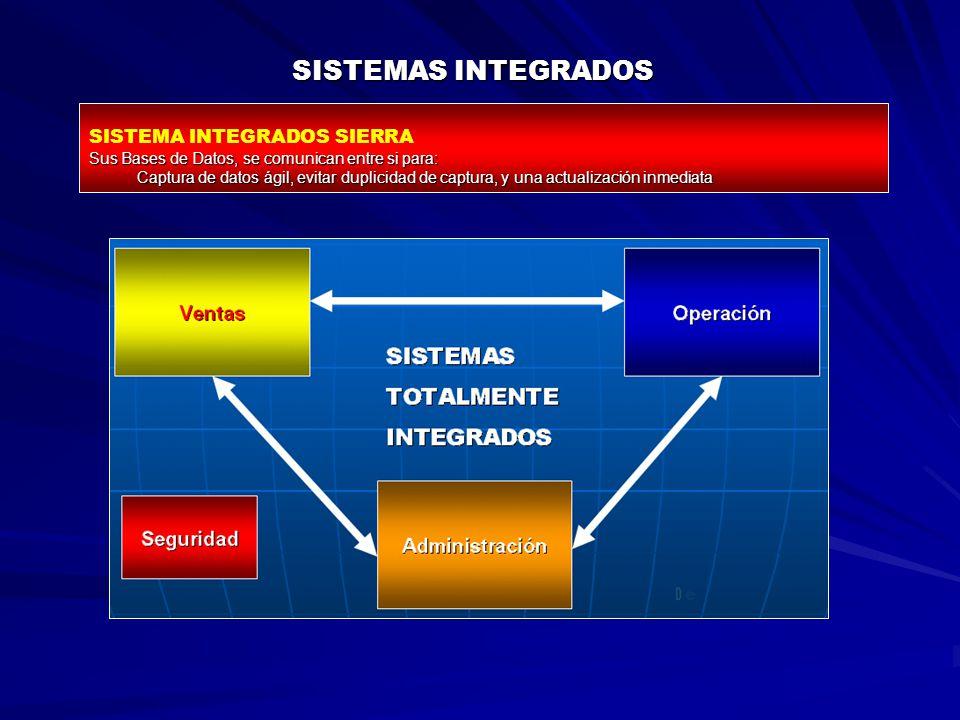 SISTEMAS INTEGRADOS SISTEMA INTEGRADOS SIERRA Sus Bases de Datos, se comunican entre si para: Captura de datos ágil, evitar duplicidad de captura, y una actualización inmediata