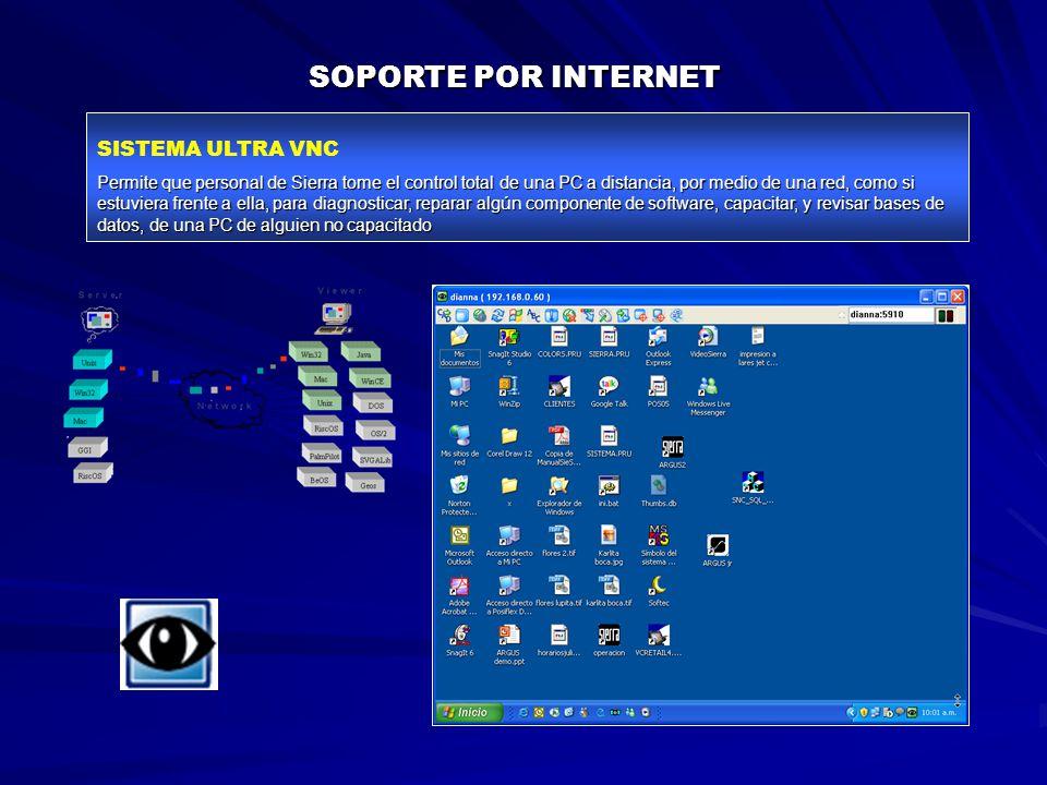 SOPORTE POR INTERNET SISTEMA ULTRA VNC Permite que personal de Sierra tome el control total de una PC a distancia, por medio de una red, como si estuviera frente a ella, para diagnosticar, reparar algún componente de software, capacitar, y revisar bases de datos, de una PC de alguien no capacitado