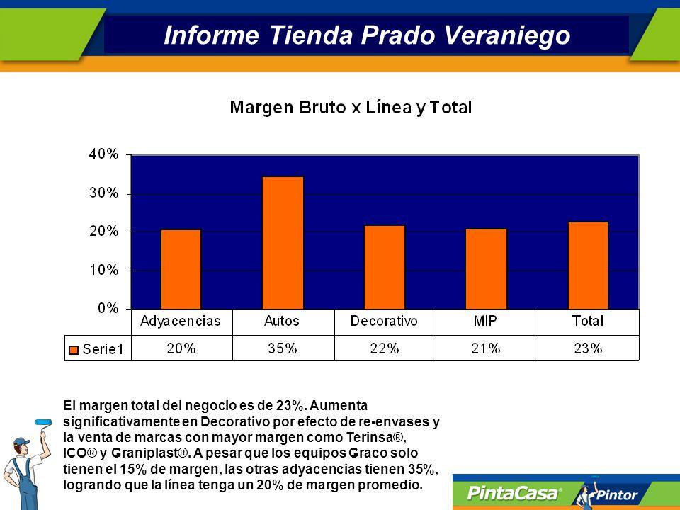 Informe Tienda Prado Veraniego El margen total del negocio es de 23%.