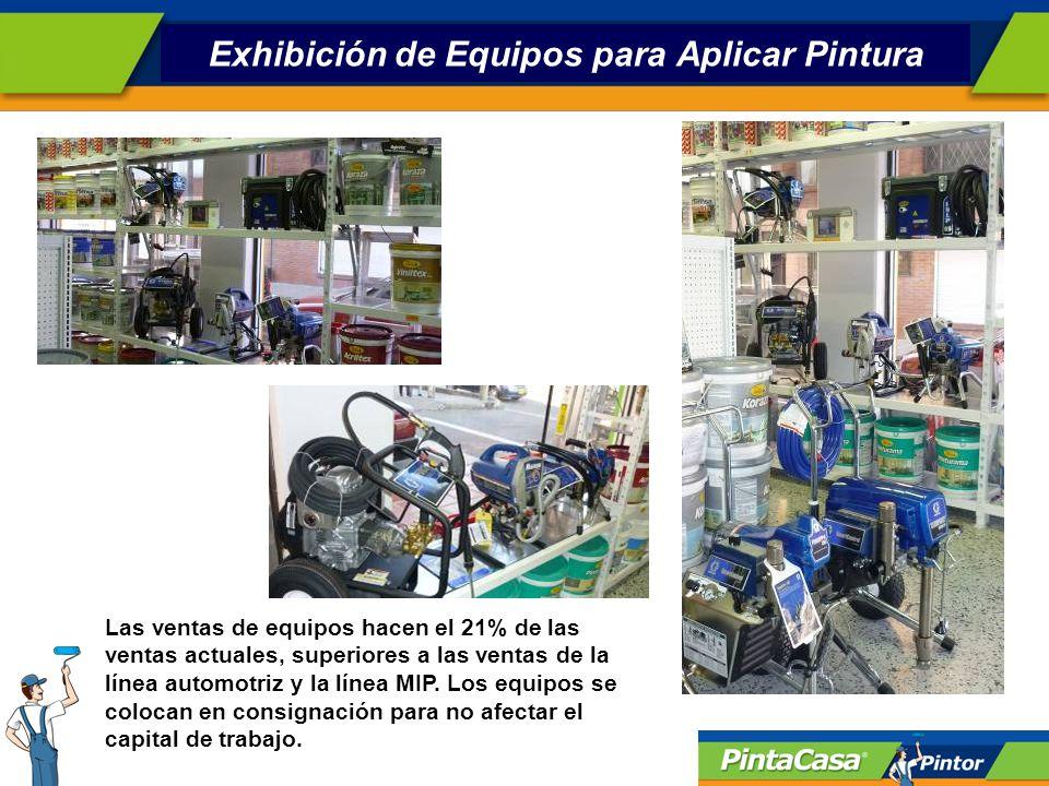 Exhibición de Equipos para Aplicar Pintura Las ventas de equipos hacen el 21% de las ventas actuales, superiores a las ventas de la línea automotriz y la línea MIP.