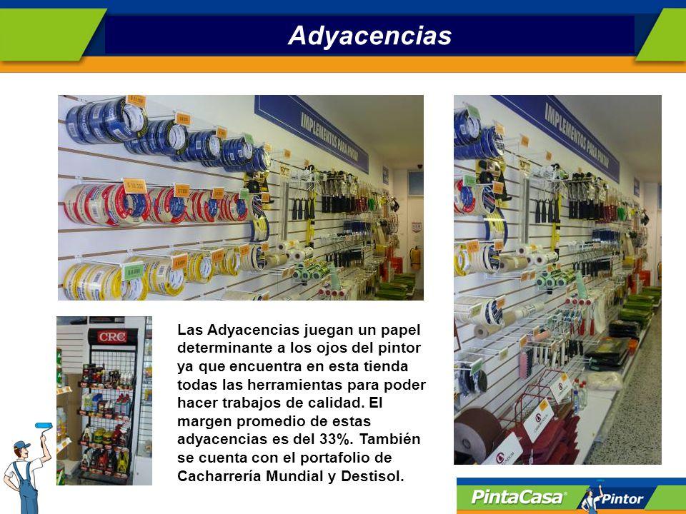 Informe Tienda Prado Veraniego El 80% de las ventas de adyacencias son Equipos de Aplicación Graco con un 15% de Margen Aprox.