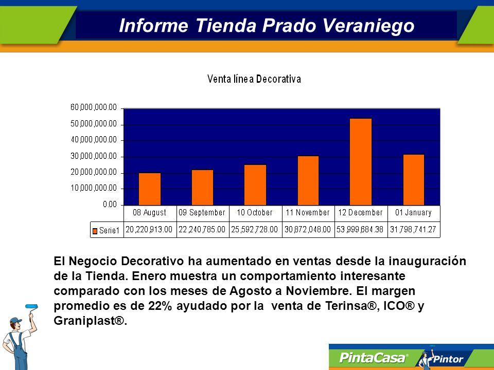 Informe Tienda Prado Veraniego El vinilo tipo 1 tiene 51% de peso en la venta total decorativa.