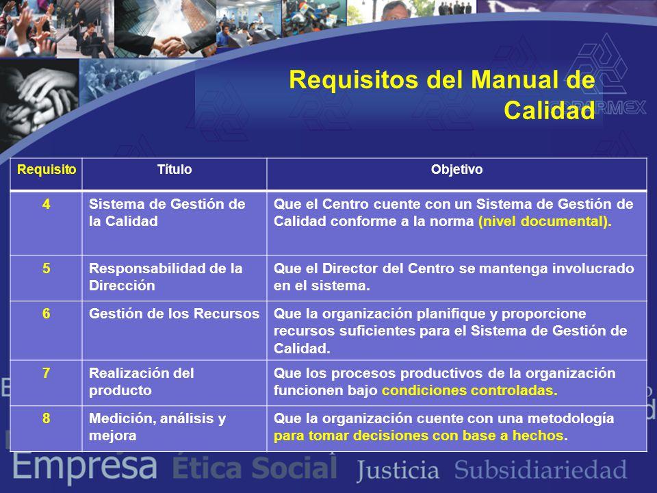 Requisitos del Manual de Calidad RequisitoTítuloObjetivo 4Sistema de Gestión de la Calidad Que el Centro cuente con un Sistema de Gestión de Calidad conforme a la norma (nivel documental).