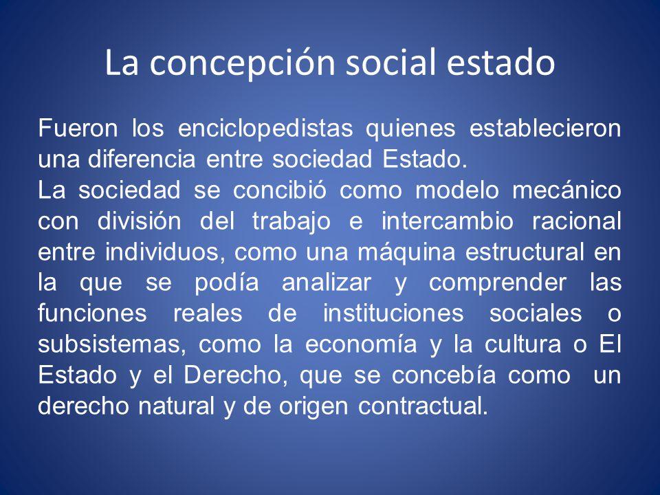 La concepción social estado Fueron los enciclopedistas quienes establecieron una diferencia entre sociedad Estado.