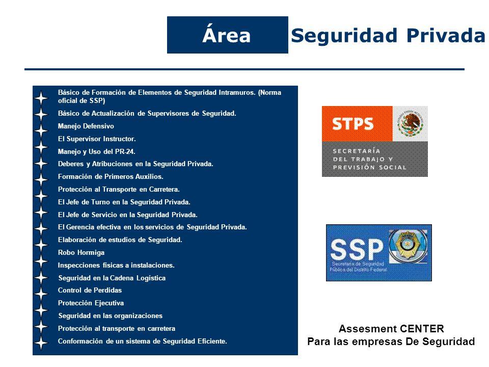 Básico de Formación de Elementos de Seguridad Intramuros.