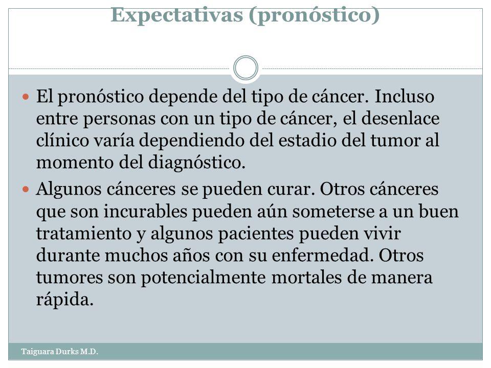 Expectativas (pronóstico) El pronóstico depende del tipo de cáncer.