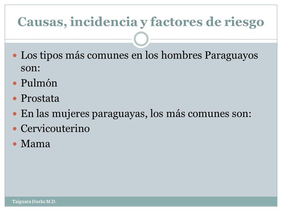 Causas, incidencia y factores de riesgo Los tipos más comunes en los hombres Paraguayos son: Pulmón Prostata En las mujeres paraguayas, los más comunes son: Cervicouterino Mama Taiguara Durks M.D.
