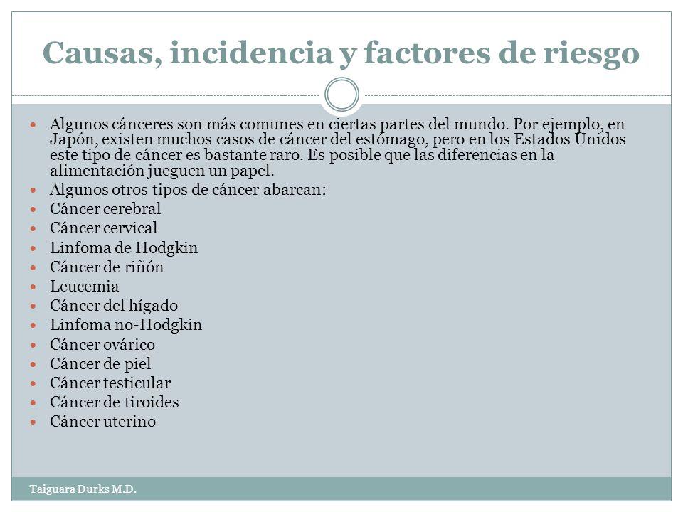 Causas, incidencia y factores de riesgo Algunos cánceres son más comunes en ciertas partes del mundo.