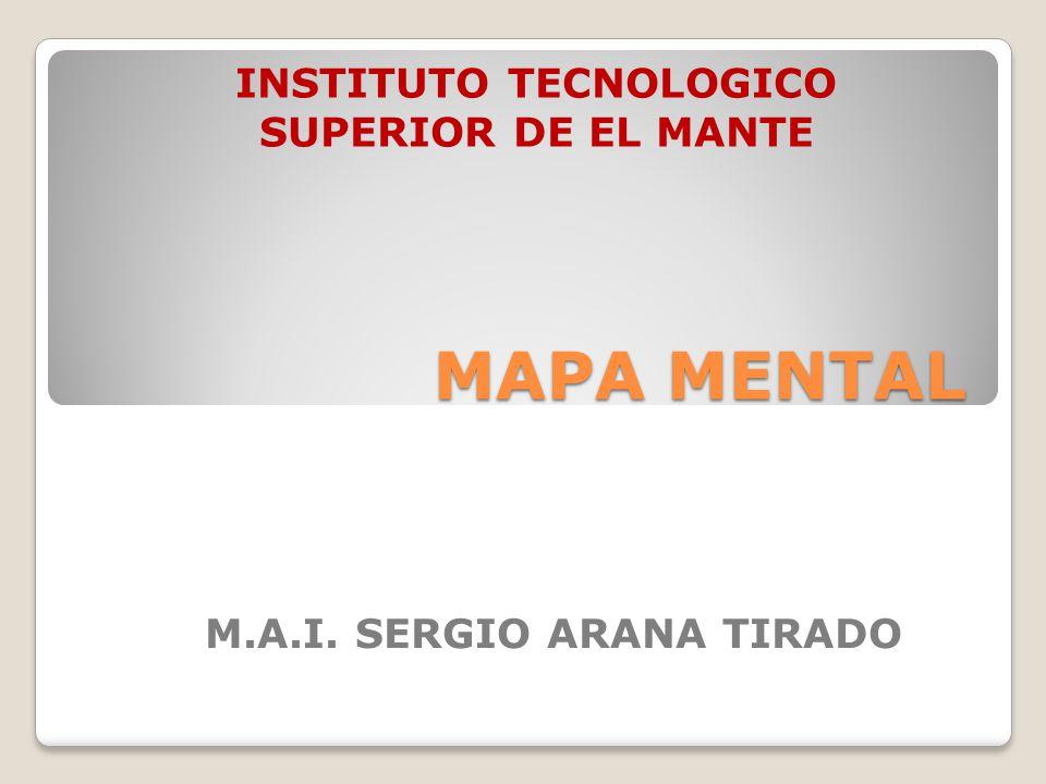 MAPA MENTAL INSTITUTO TECNOLOGICO SUPERIOR DE EL MANTE M.A.I. SERGIO ARANA TIRADO