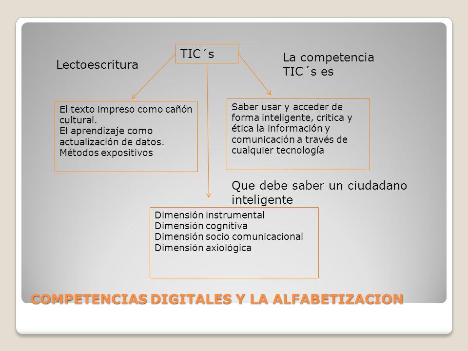 COMPETENCIAS DIGITALES Y LA ALFABETIZACION TIC´s Lectoescritura El texto impreso como cañón cultural.