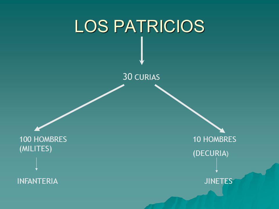 LOS PATRICIOS 30 CURIAS 100 HOMBRES (MILITES) 10 HOMBRES (DECURIA ) INFANTERIA JINETES