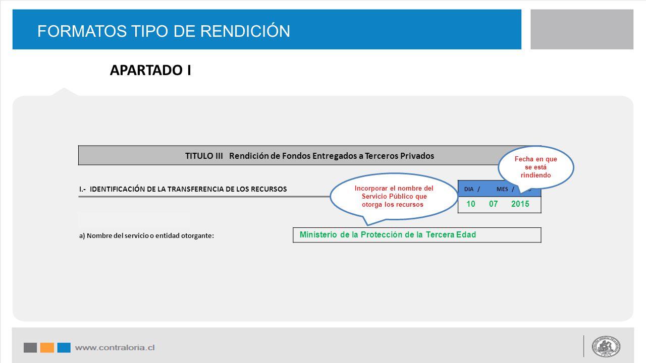 FORMATOS TIPO DE RENDICIÓN TITULO III Rendición de Fondos Entregados a Terceros Privados I.- IDENTIFICACIÓN DE LA TRANSFERENCIA DE LOS RECURSOS DIA /