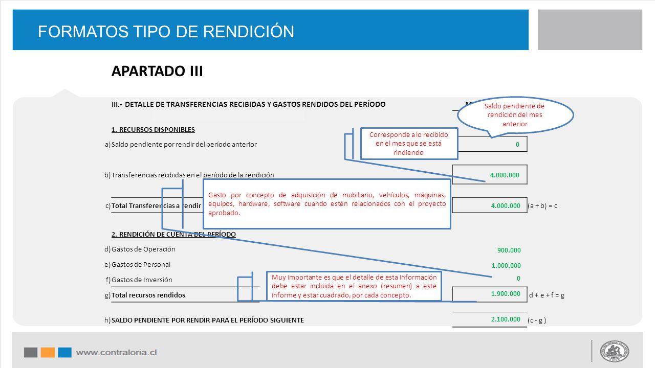 FORMATOS TIPO DE RENDICIÓN III.- DETALLE DE TRANSFERENCIAS RECIBIDAS Y GASTOS RENDIDOS DEL PERÍODOMONTOS EN $ 1. RECURSOS DISPONIBLES a)Saldo pendient