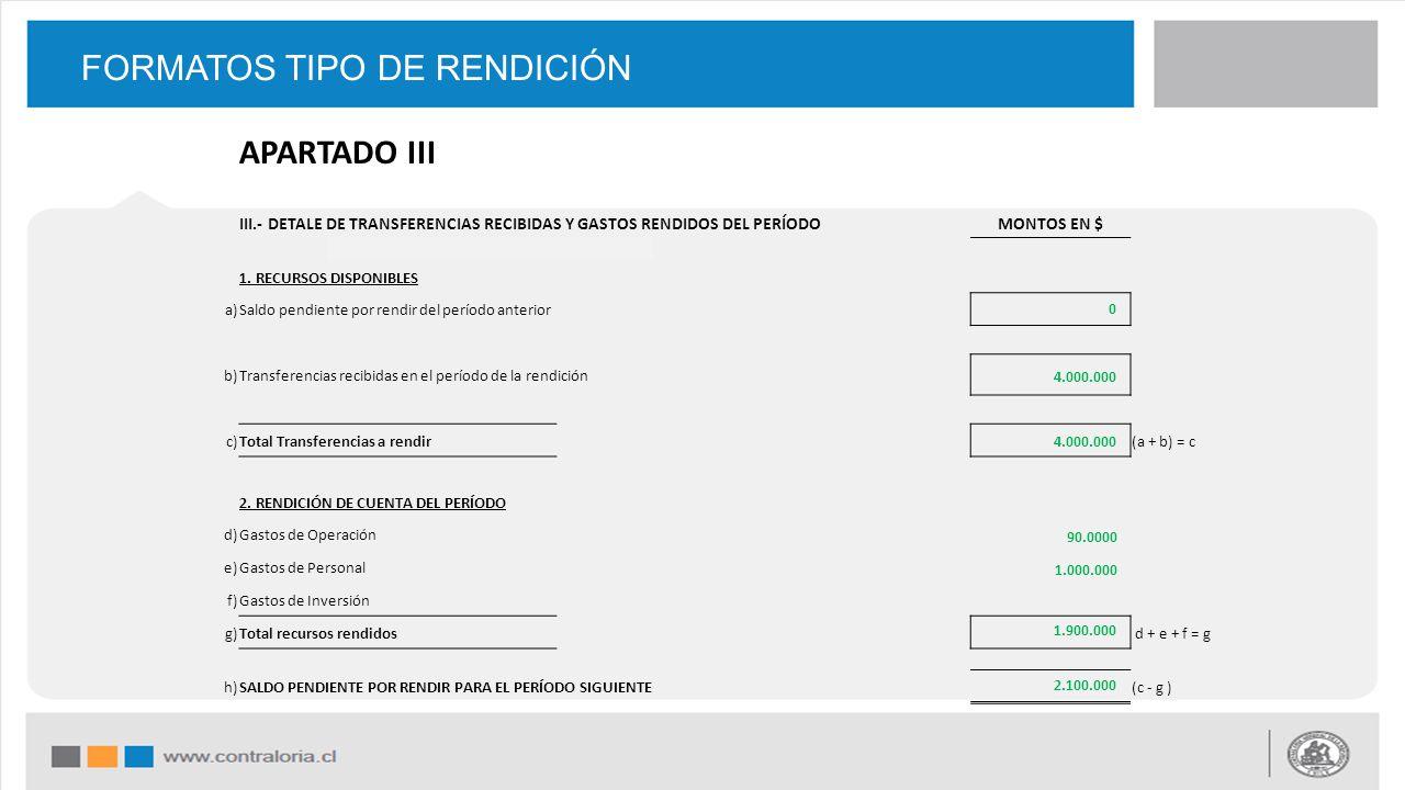 FORMATOS TIPO DE RENDICIÓN III.- DETALE DE TRANSFERENCIAS RECIBIDAS Y GASTOS RENDIDOS DEL PERÍODOMONTOS EN $ 1. RECURSOS DISPONIBLES a)Saldo pendiente