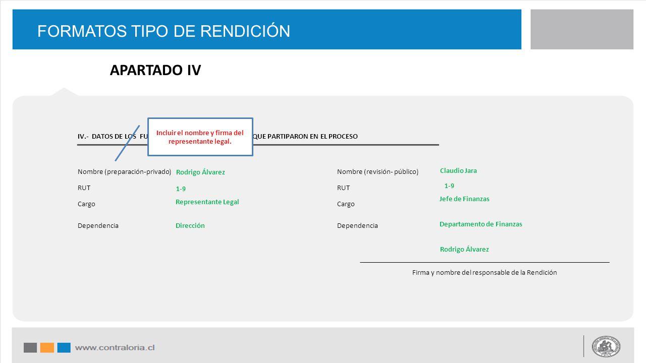 FORMATOS TIPO DE RENDICIÓN APARTADO IV Rodrigo Álvarez 1-9 Representante Legal Dirección IV.- DATOS DE LOS FUNCIONARIOS Y/O RESPONSABLES QUE PARTIPARON EN EL PROCESO Nombre (preparación-privado)Nombre (revisión- público) RUT Cargo Dependencia Firma y nombre del responsable de la Rendición Incluir el nombre y firma del representante legal.