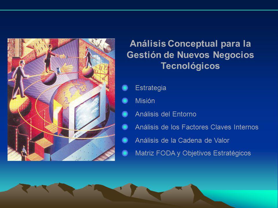 Análisis Conceptual para la Gestión de Nuevos Negocios Tecnológicos Estrategia Misión Análisis del Entorno Análisis de los Factores Claves Internos Análisis de la Cadena de Valor Matriz FODA y Objetivos Estratégicos