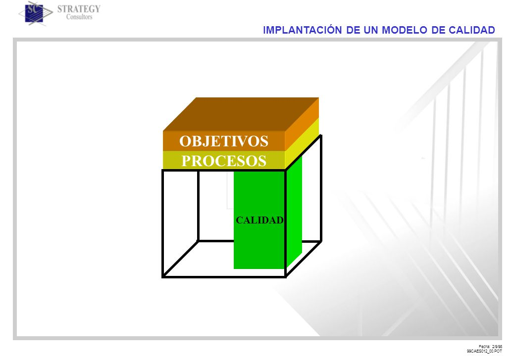 Fecha: 2/9/98 99CAES012_00.POT IMPLANTACIÓN DE UN MODELO DE CALIDAD MODELO DE CALIDAD ESTANDARIZACIÓN NORMALIZACIÓN GESTIÓN DE LA CALIDAD GRUPOS DE MEJORA SISTEMA DOCUMENTAL Manual De Calidad Procedimientos Instrucciones de Trabajo Metodologías ASM Plantillas/ Estándares Auditoría Interna Autoevaluación Certificación Gestión de Proyectos Fondo Documental Comunicación Interna Comunicación Externa Metodologías Codificación y Referencias Normalización Procesos de Trabajo Normalización Resultados (Métricas/ Indicadores) Normalización Habilidades